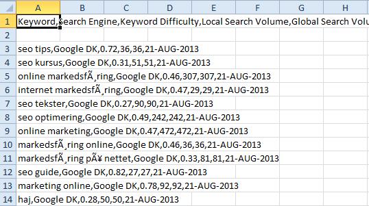 Keyword Excel