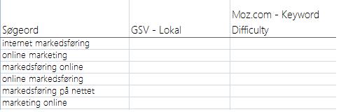 Søgeord GSV Excel