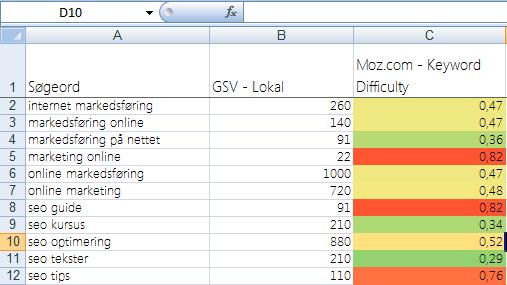 Søgeord konkurrence Excel