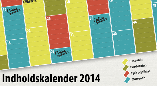 Content Marketing-kalender